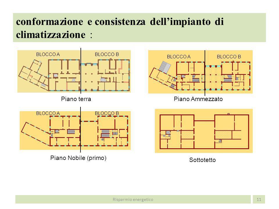 conformazione e consistenza dell'impianto di climatizzazione :