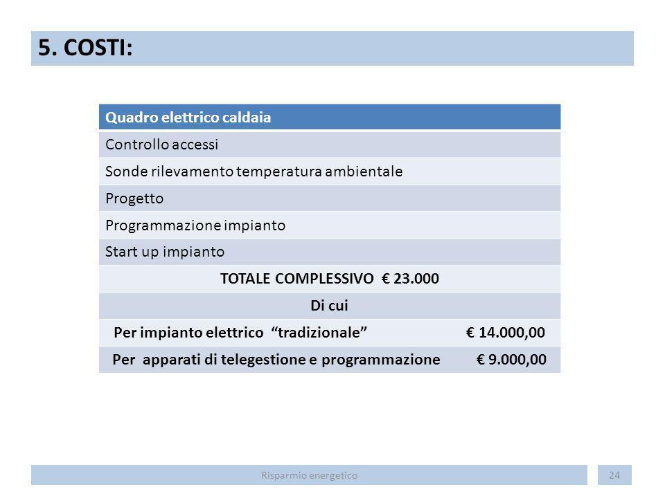 5. COSTI: Quadro elettrico caldaia Controllo accessi