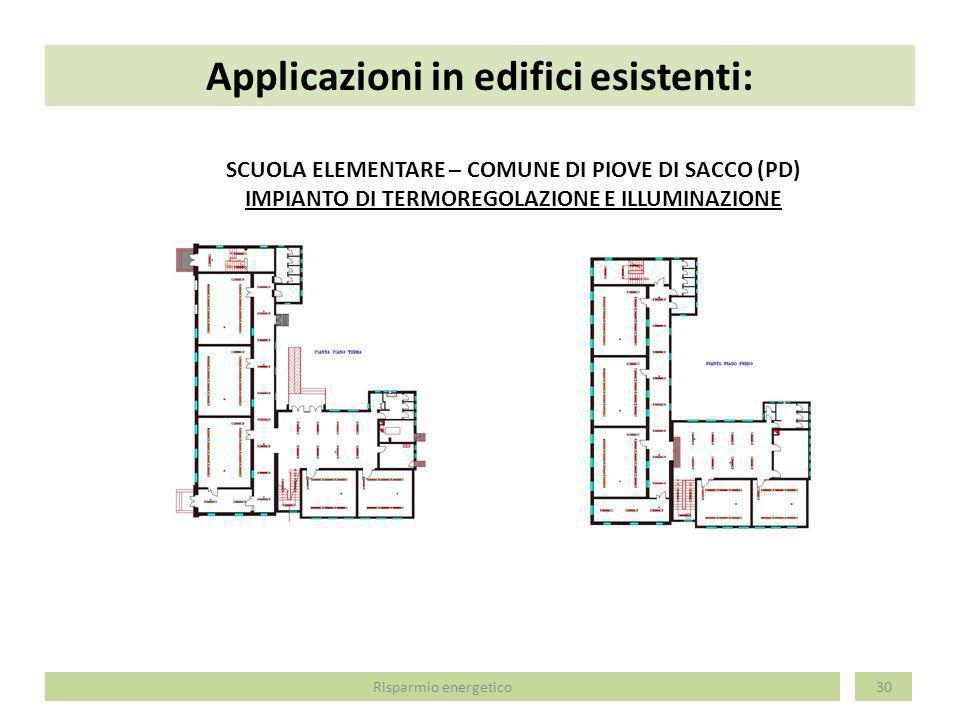 Applicazioni in edifici esistenti: