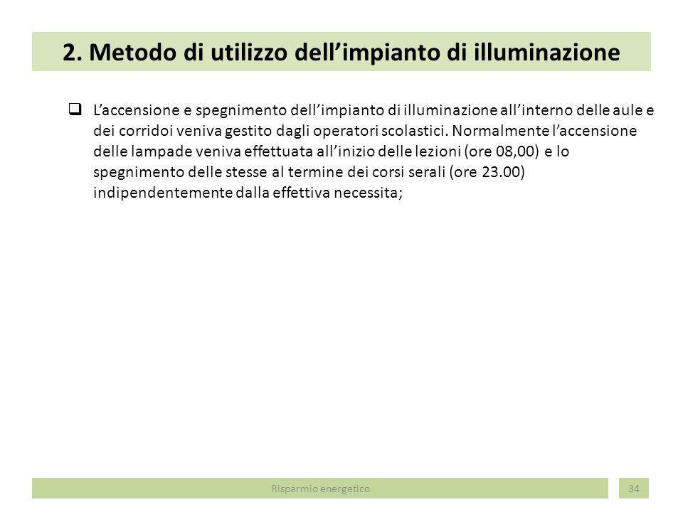 2. Metodo di utilizzo dell'impianto di illuminazione