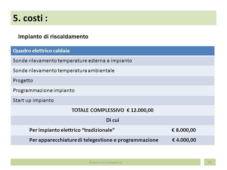 5. costi : Quadro elettrico caldaia
