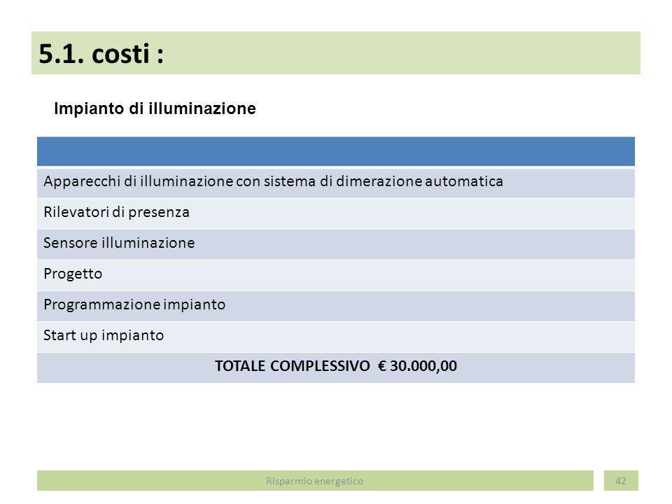 5.1. costi : Impianto di illuminazione. Apparecchi di illuminazione con sistema di dimerazione automatica.