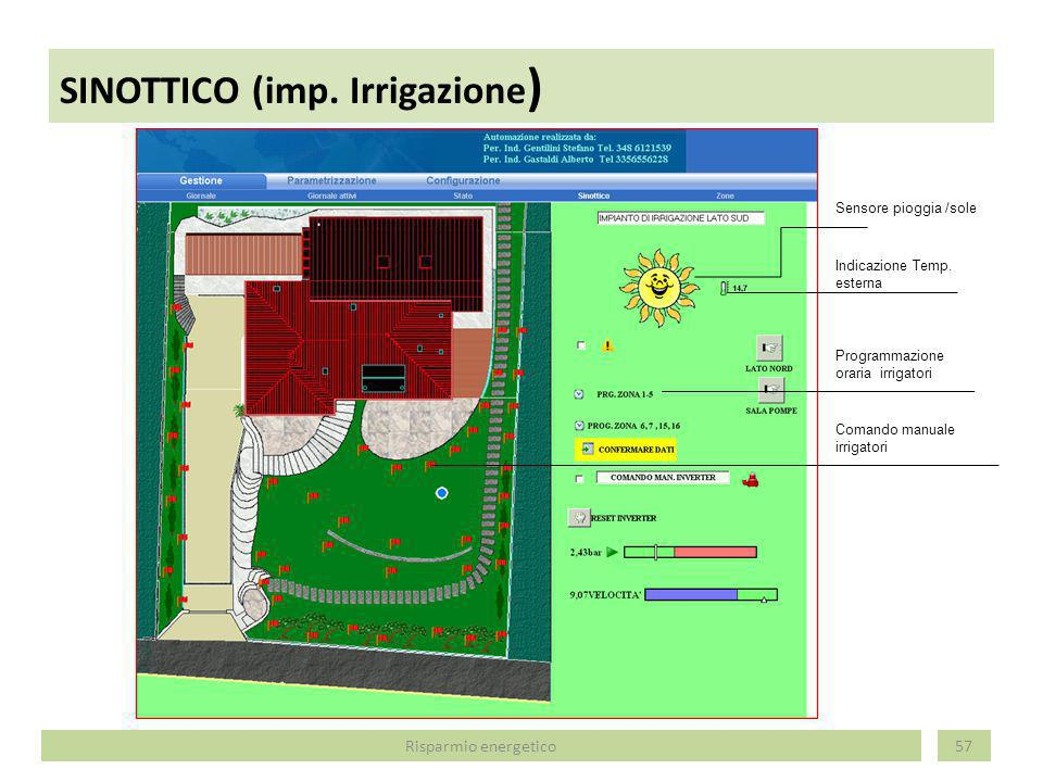 SINOTTICO (imp. Irrigazione)