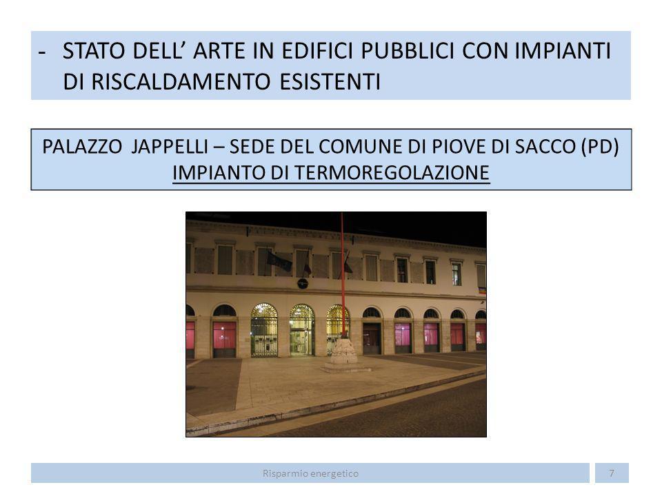STATO DELL' ARTE IN EDIFICI PUBBLICI CON IMPIANTI DI RISCALDAMENTO ESISTENTI