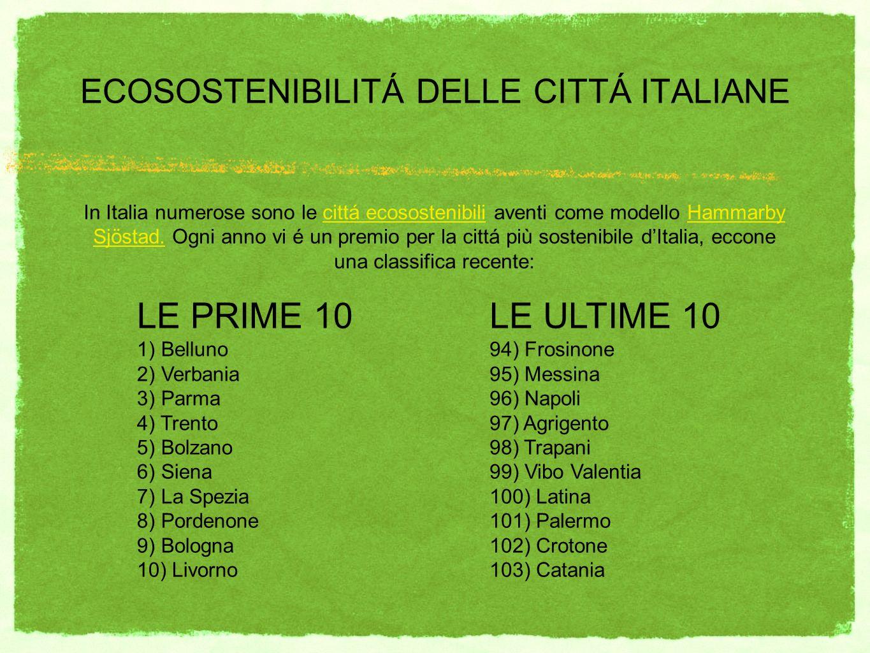 ECOSOSTENIBILITÁ DELLE CITTÁ ITALIANE