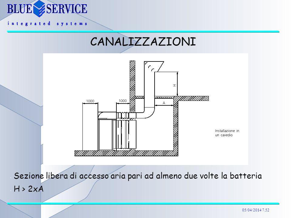 CANALIZZAZIONI Sezione libera di accesso aria pari ad almeno due volte la batteria H > 2xA