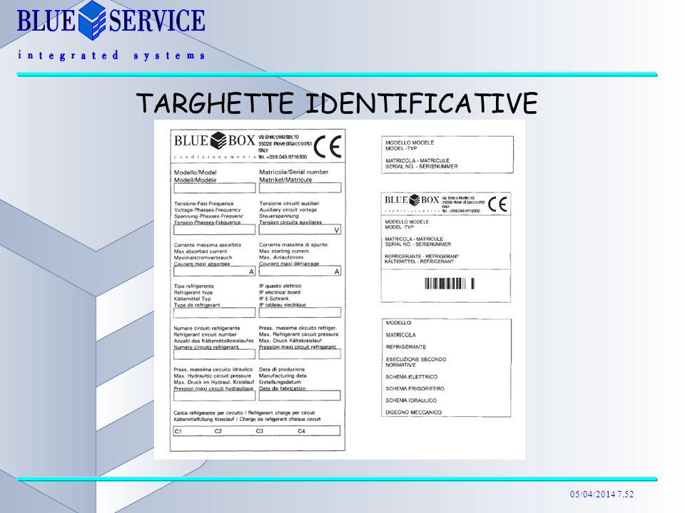 TARGHETTE IDENTIFICATIVE