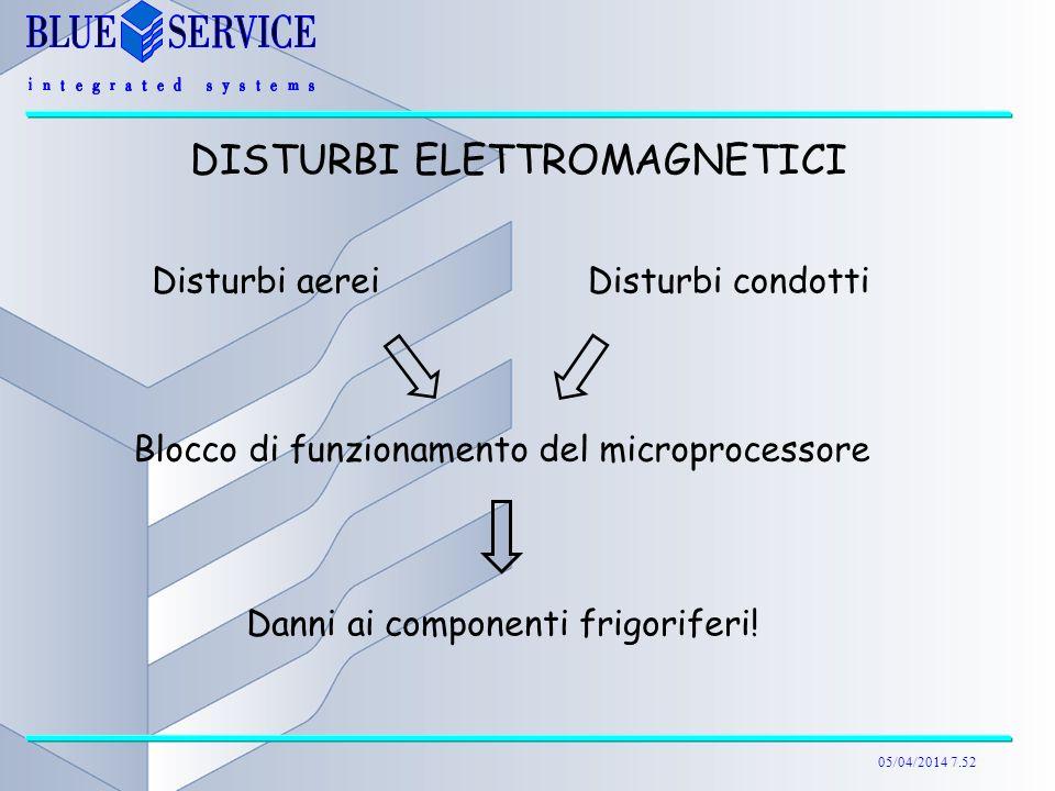 DISTURBI ELETTROMAGNETICI