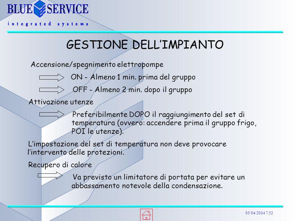 GESTIONE DELL'IMPIANTO