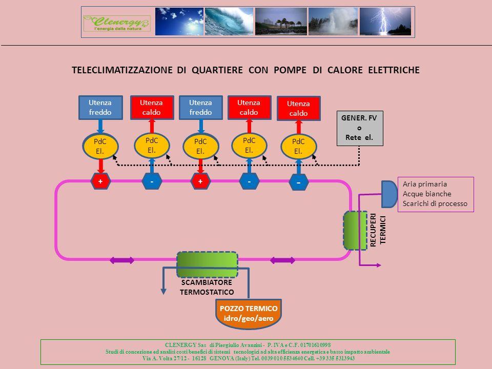 TELECLIMATIZZAZIONE DI QUARTIERE CON POMPE DI CALORE ELETTRICHE
