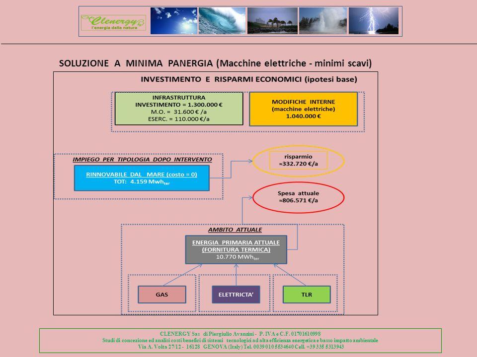 SOLUZIONE A MINIMA PANERGIA (Macchine elettriche - minimi scavi)