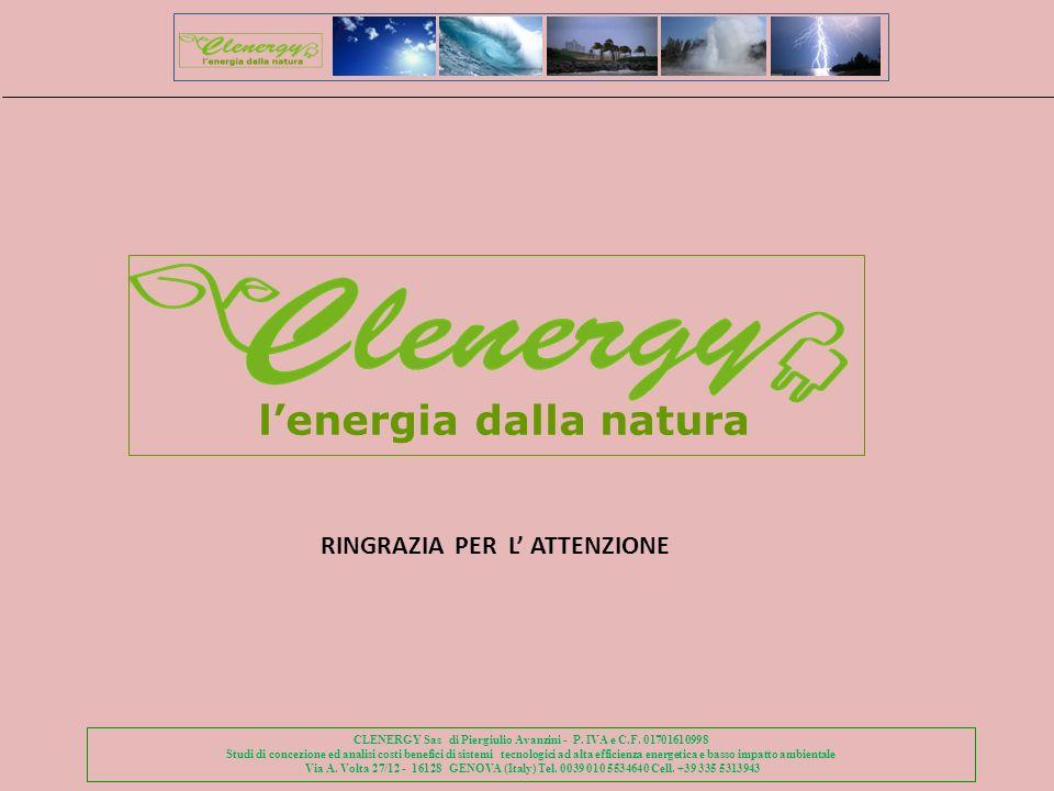 l'energia dalla natura