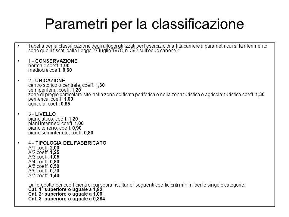 Parametri per la classificazione