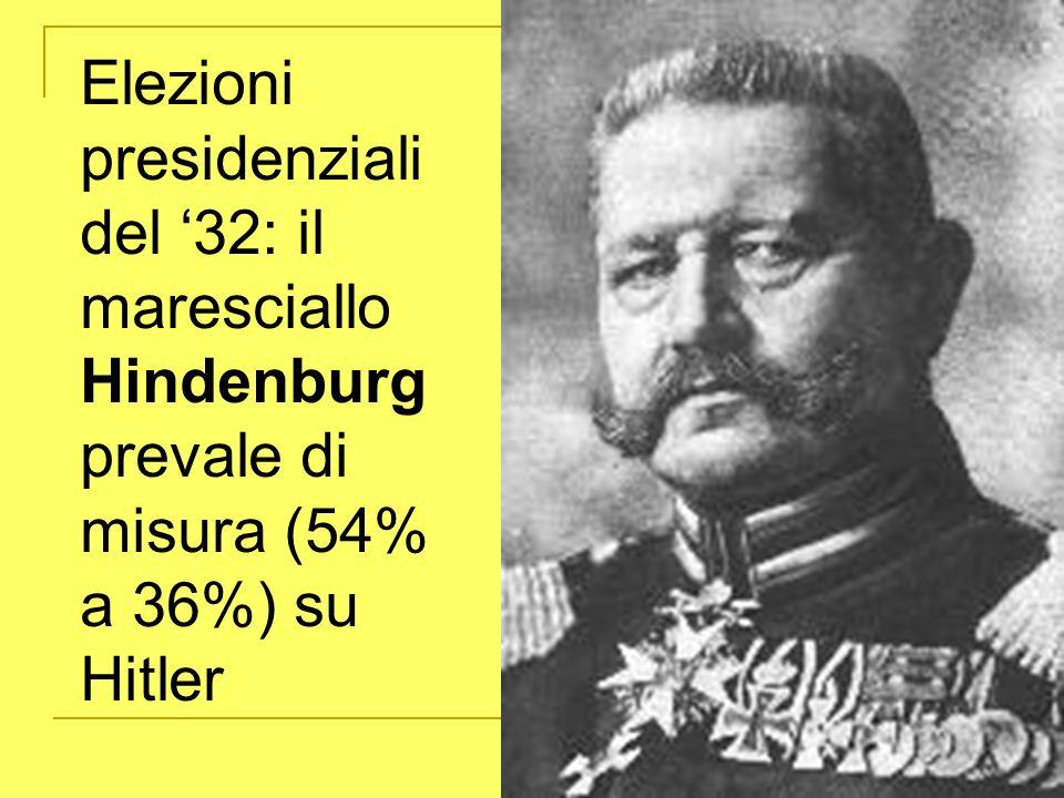 Elezioni presidenziali del '32: il maresciallo Hindenburg prevale di misura (54% a 36%) su Hitler