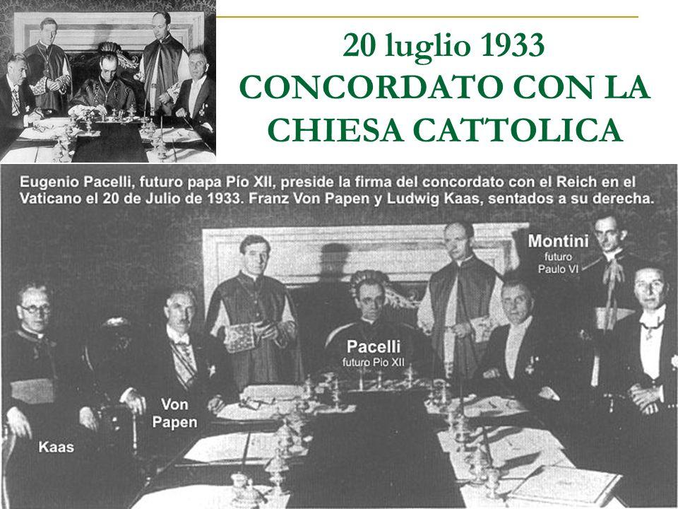 20 luglio 1933 CONCORDATO CON LA CHIESA CATTOLICA