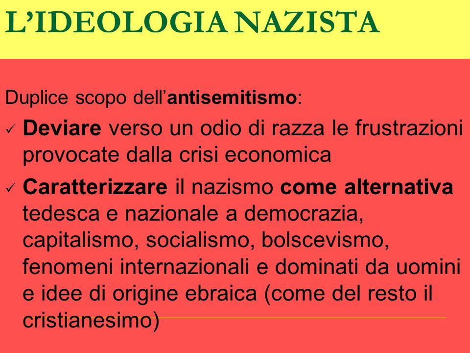 L'IDEOLOGIA NAZISTA Duplice scopo dell'antisemitismo: Deviare verso un odio di razza le frustrazioni provocate dalla crisi economica.