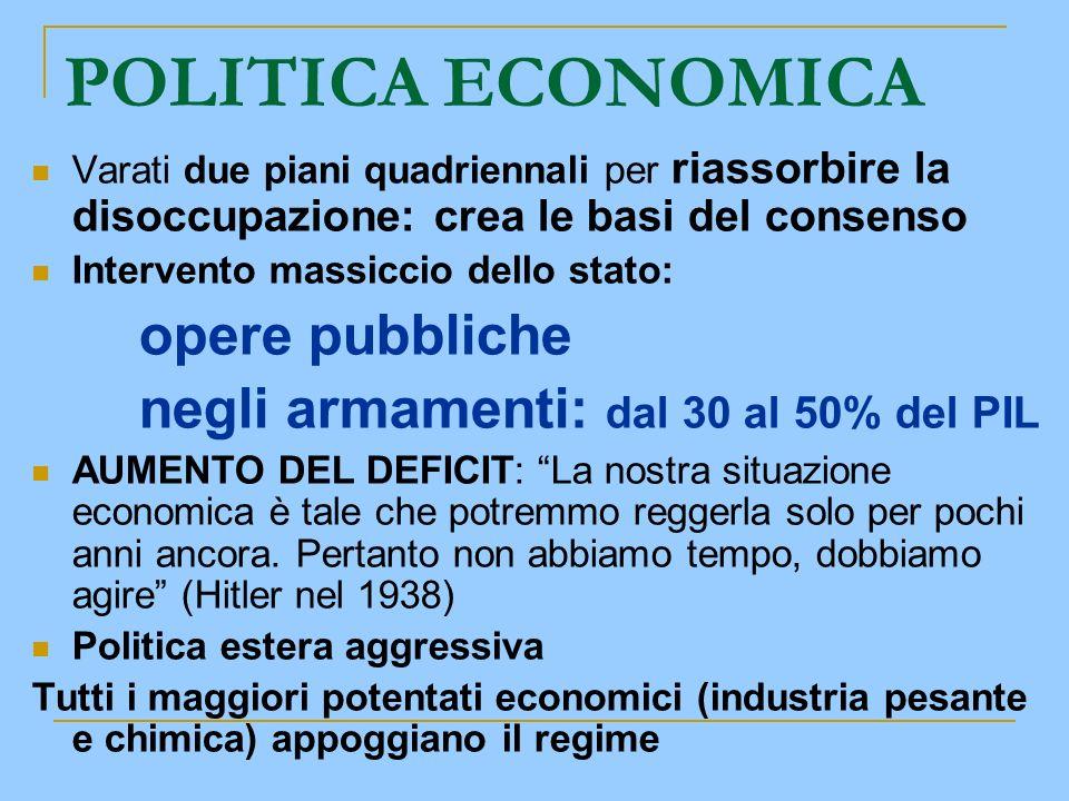 POLITICA ECONOMICA negli armamenti: dal 30 al 50% del PIL