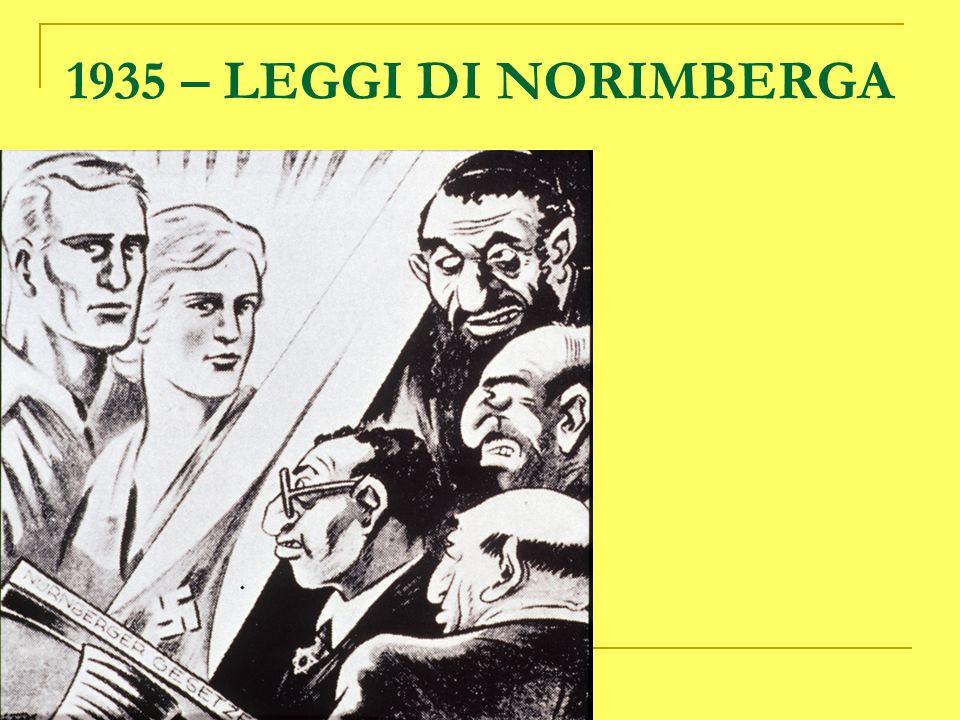 1935 – LEGGI DI NORIMBERGA