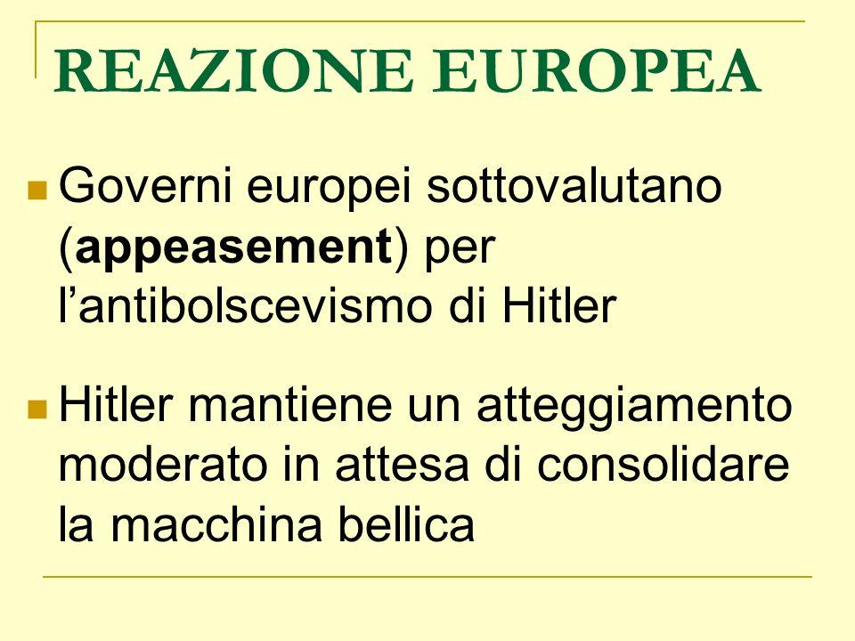REAZIONE EUROPEA Governi europei sottovalutano (appeasement) per l'antibolscevismo di Hitler.