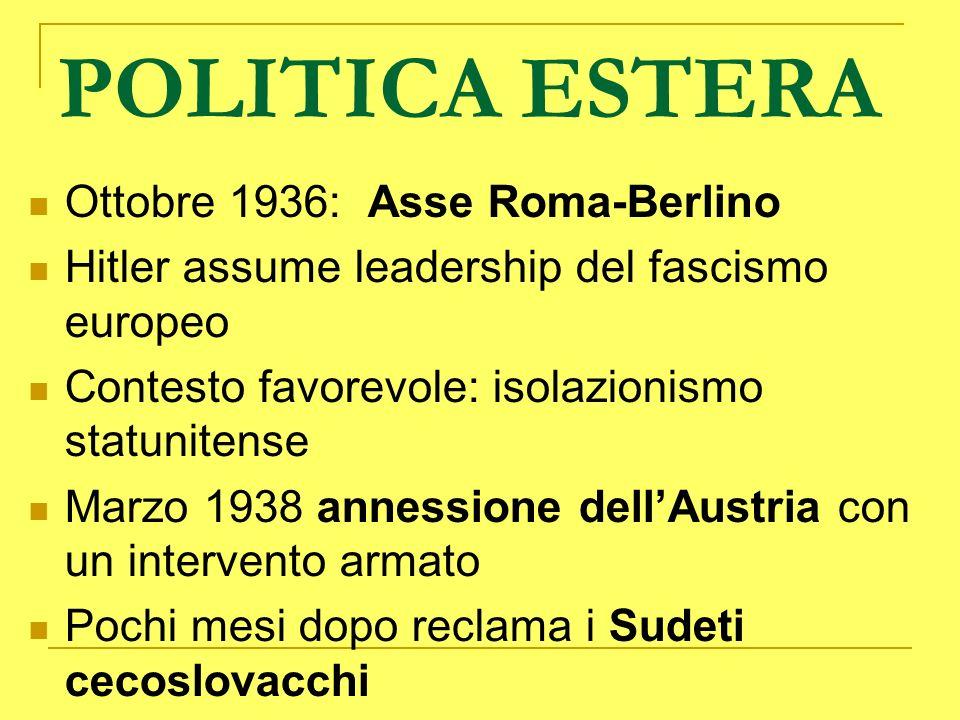 POLITICA ESTERA Ottobre 1936: Asse Roma-Berlino