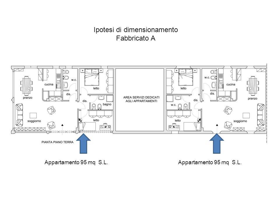 Ipotesi di dimensionamento