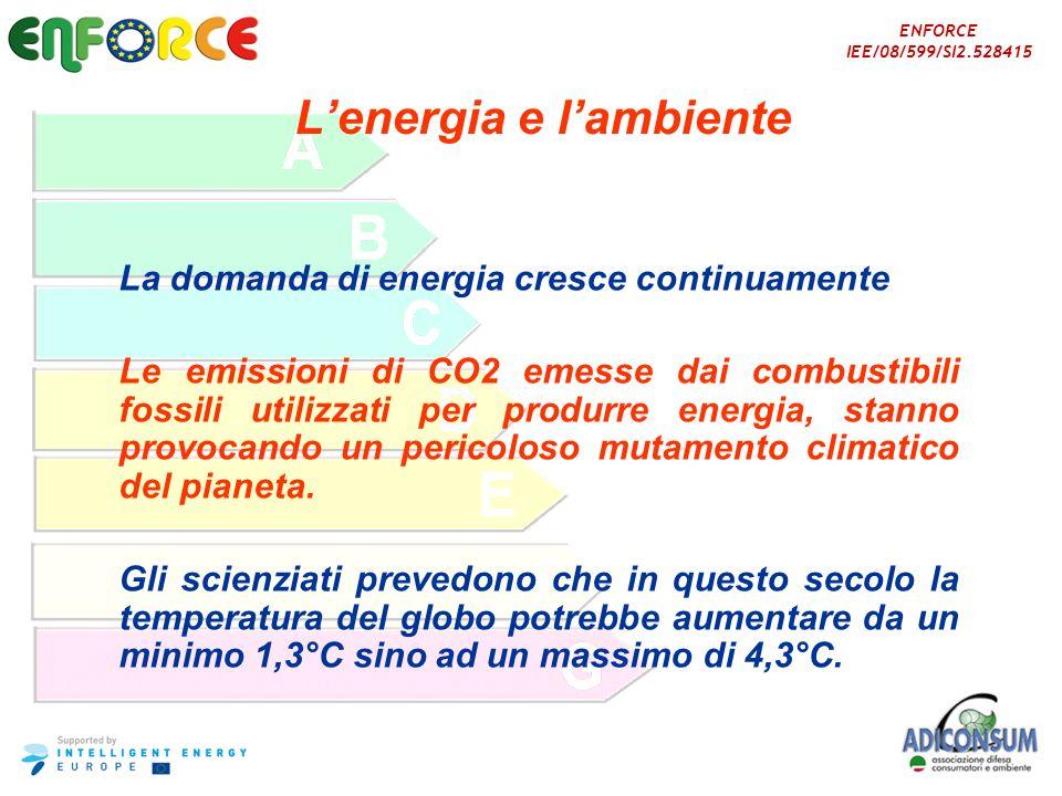 L'energia e l'ambiente