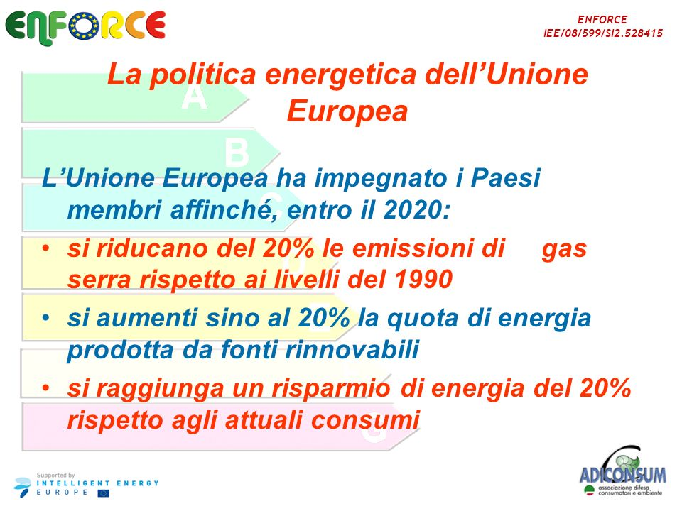 La politica energetica dell'Unione Europea