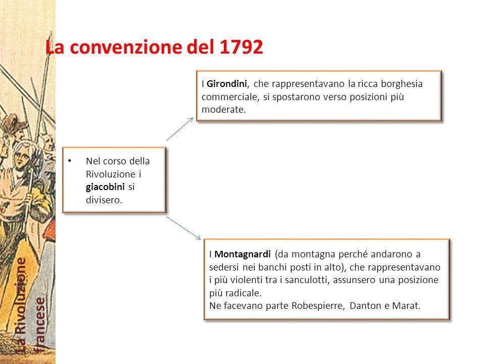 La convenzione del 1792 I Girondini, che rappresentavano la ricca borghesia commerciale, si spostarono verso posizioni più moderate.