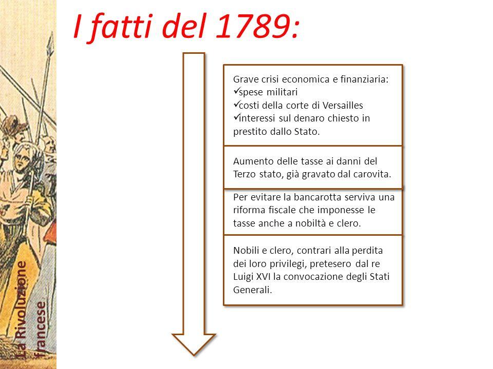 I fatti del 1789: Grave crisi economica e finanziaria: spese militari