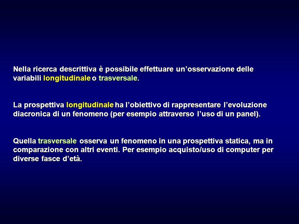 Nella ricerca descrittiva è possibile effettuare un'osservazione delle variabili longitudinale o trasversale.