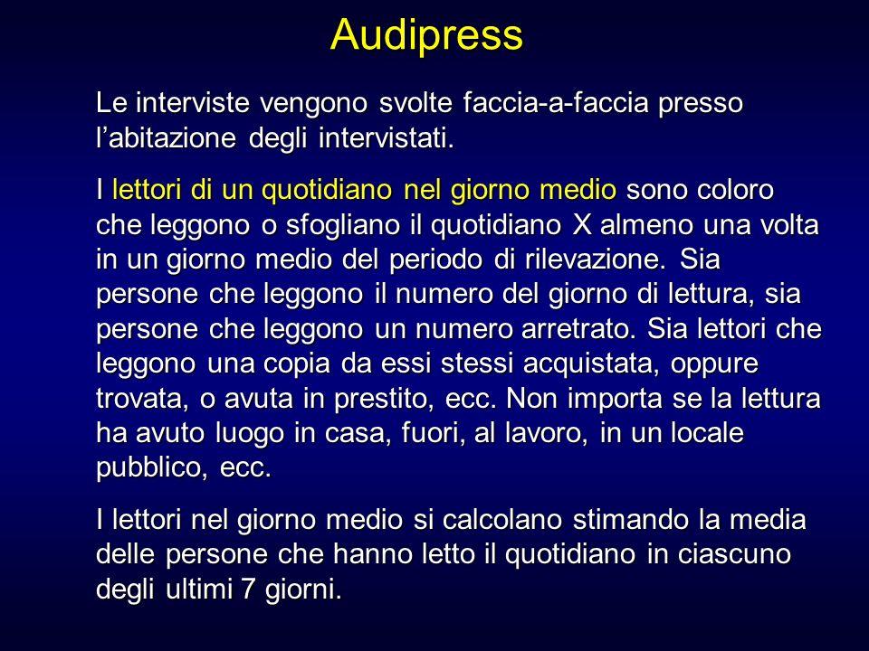 Audipress Le interviste vengono svolte faccia-a-faccia presso l'abitazione degli intervistati.
