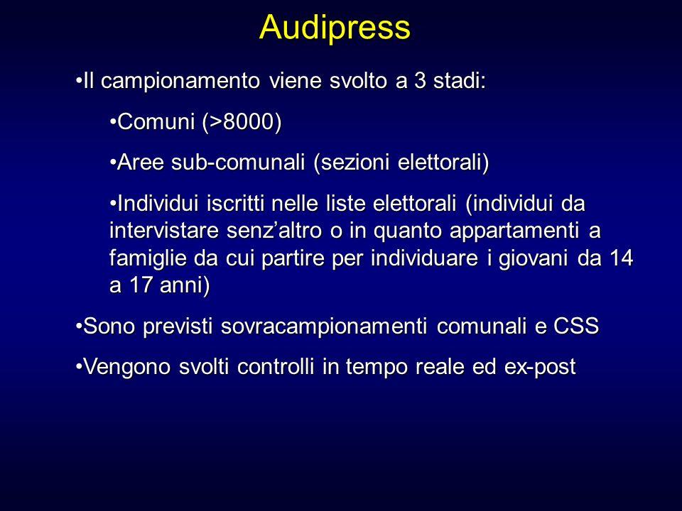 Audipress Il campionamento viene svolto a 3 stadi: Comuni (>8000)