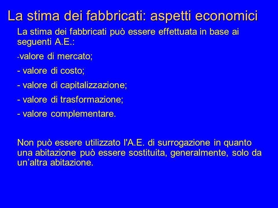La stima dei fabbricati: aspetti economici