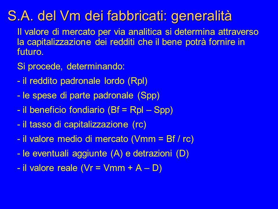 S.A. del Vm dei fabbricati: generalità