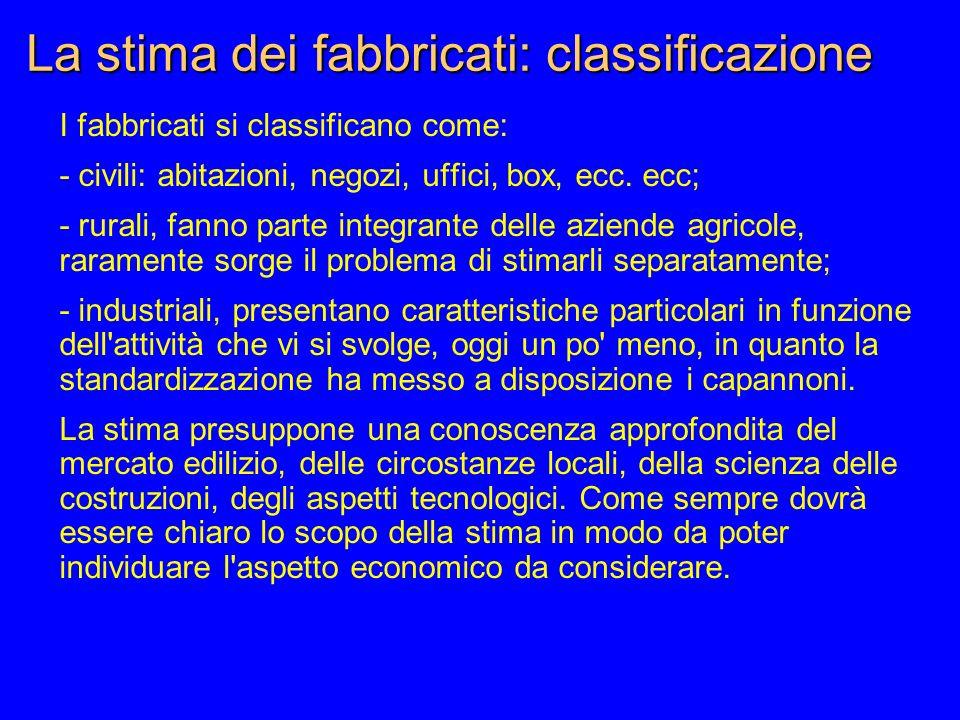 La stima dei fabbricati: classificazione