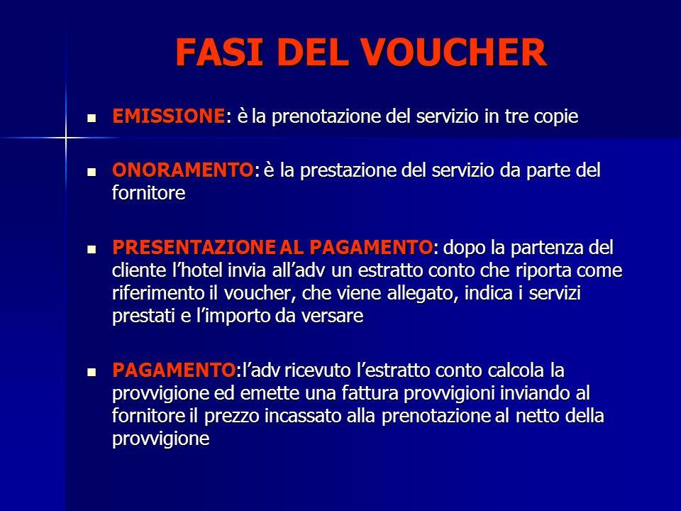 FASI DEL VOUCHER EMISSIONE: è la prenotazione del servizio in tre copie. ONORAMENTO: è la prestazione del servizio da parte del fornitore.