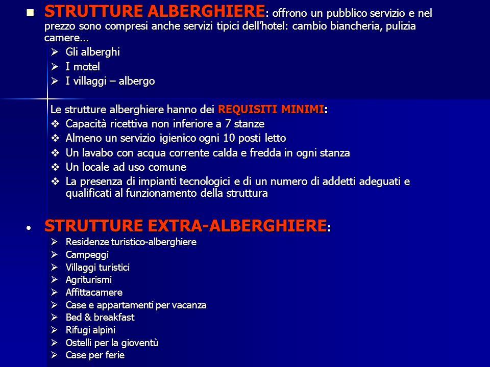 STRUTTURE EXTRA-ALBERGHIERE: