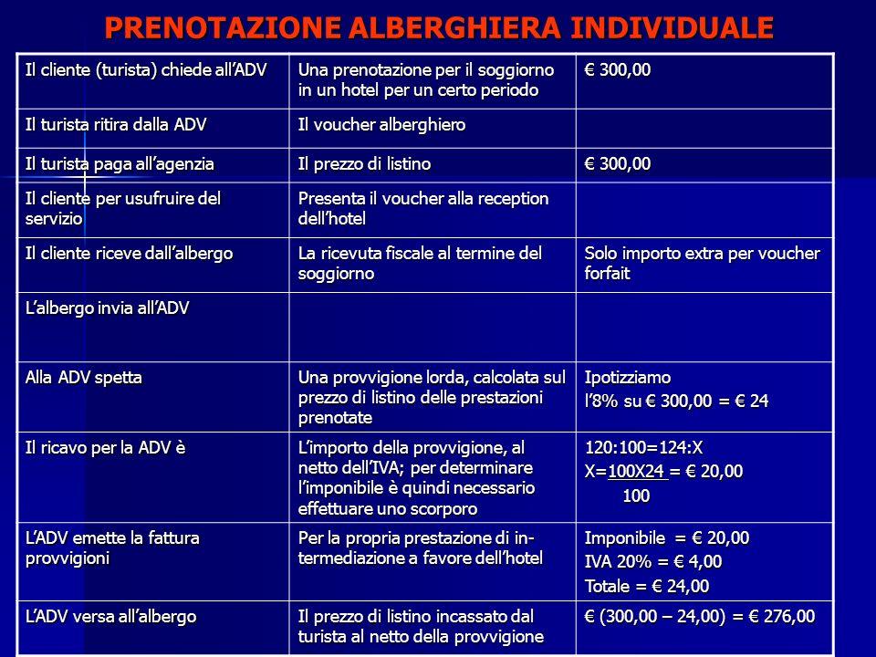 PRENOTAZIONE ALBERGHIERA INDIVIDUALE