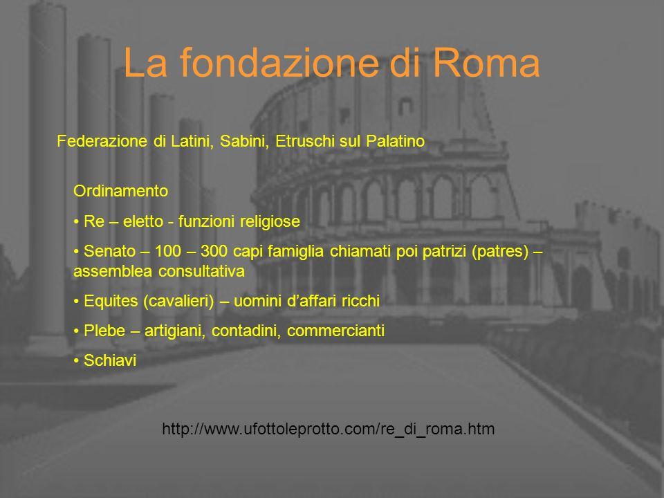 La fondazione di Roma Federazione di Latini, Sabini, Etruschi sul Palatino. Ordinamento. Re – eletto - funzioni religiose.