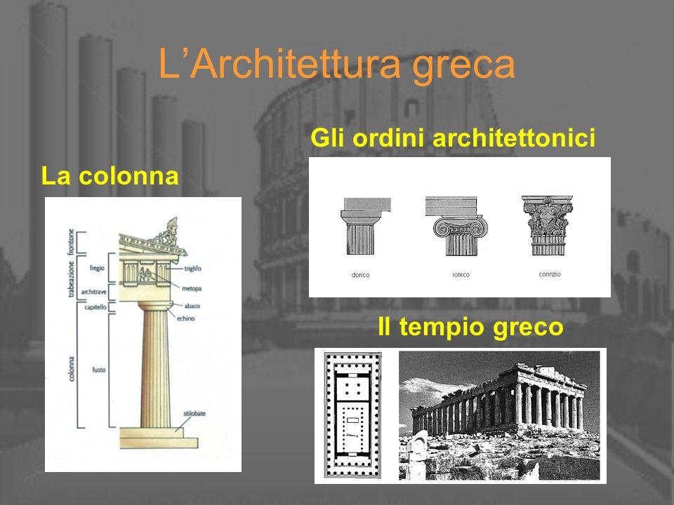 L'Architettura greca Gli ordini architettonici La colonna Il tempio greco