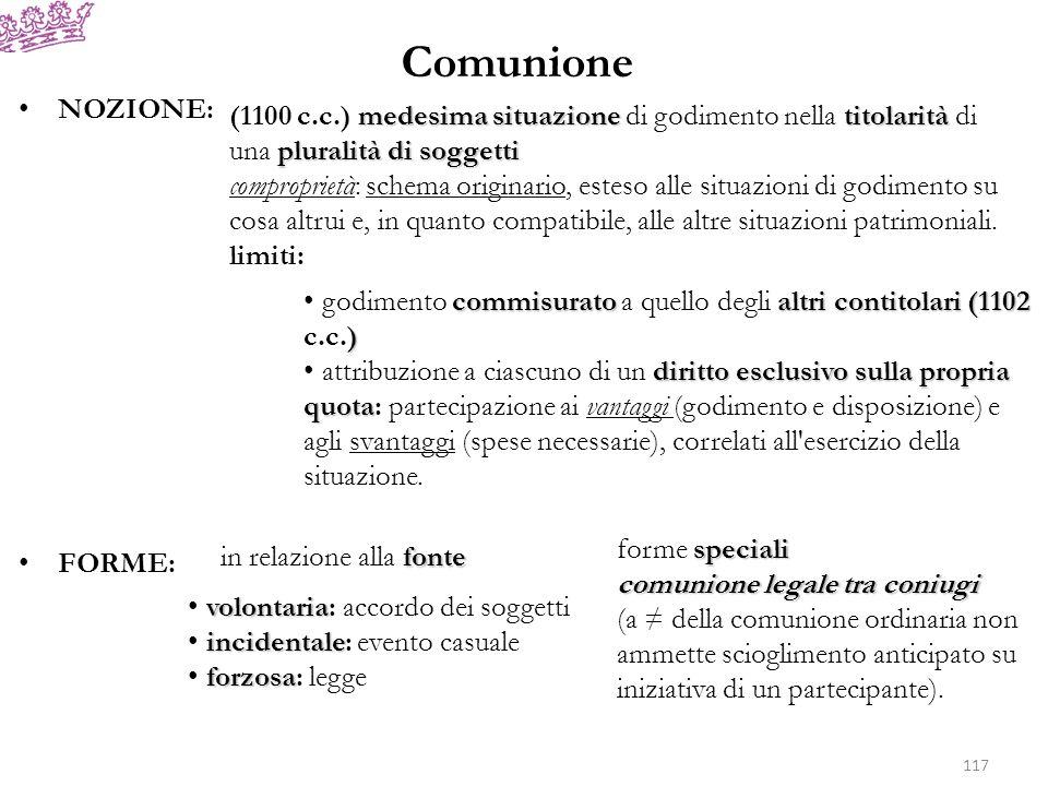 Comunione NOZIONE: FORME: