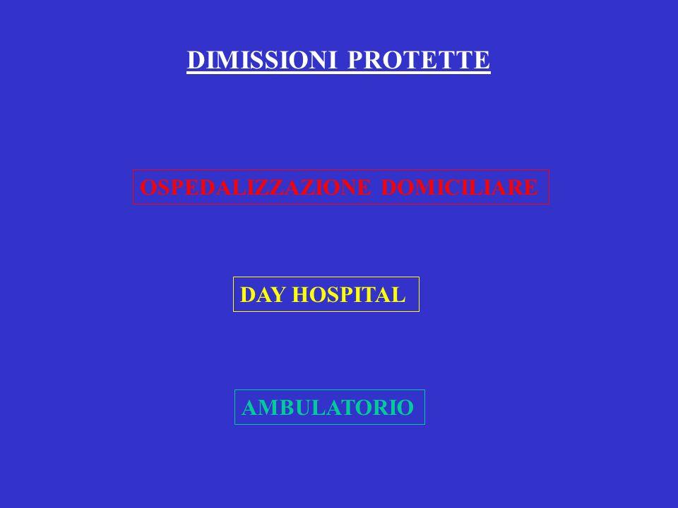 DIMISSIONI PROTETTE OSPEDALIZZAZIONE DOMICILIARE DAY HOSPITAL