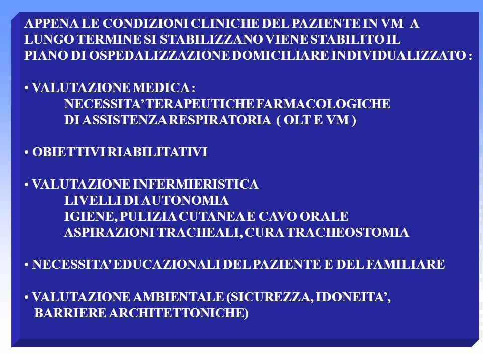 APPENA LE CONDIZIONI CLINICHE DEL PAZIENTE IN VM A