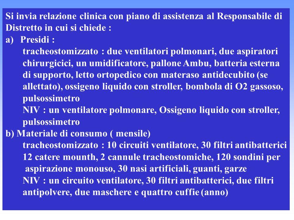 Si invia relazione clinica con piano di assistenza al Responsabile di