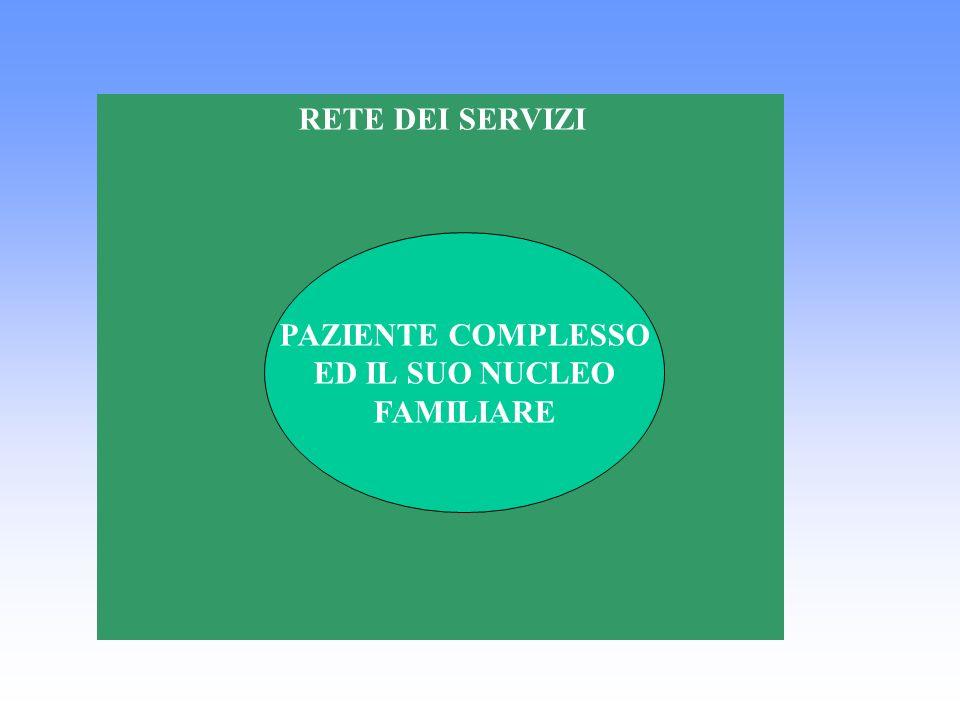 RETE DEI SERVIZI PAZIENTE COMPLESSO ED IL SUO NUCLEO FAMILIARE