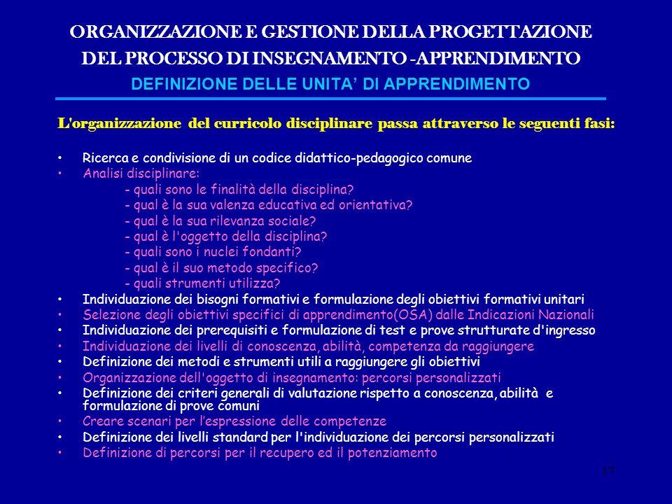 ORGANIZZAZIONE E GESTIONE DELLA PROGETTAZIONE DEL PROCESSO DI INSEGNAMENTO -APPRENDIMENTO DEFINIZIONE DELLE UNITA' DI APPRENDIMENTO