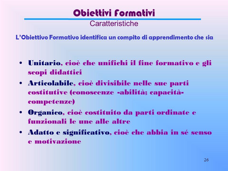 Obiettivi Formativi Caratteristiche