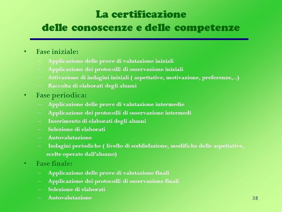 La certificazione delle conoscenze e delle competenze