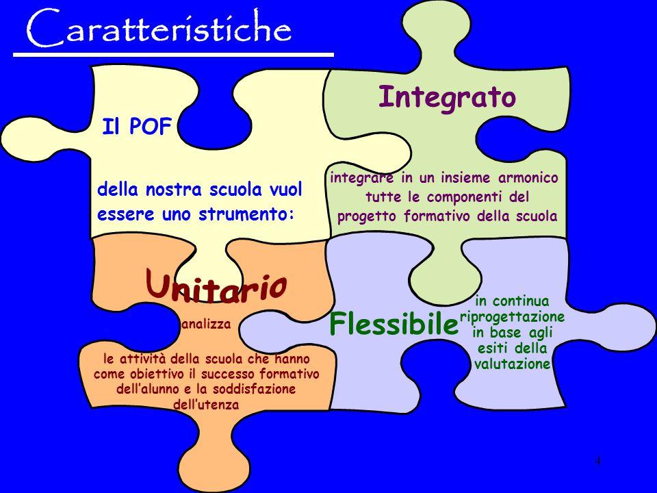 Caratteristiche Integrato Unitario Flessibile Il POF