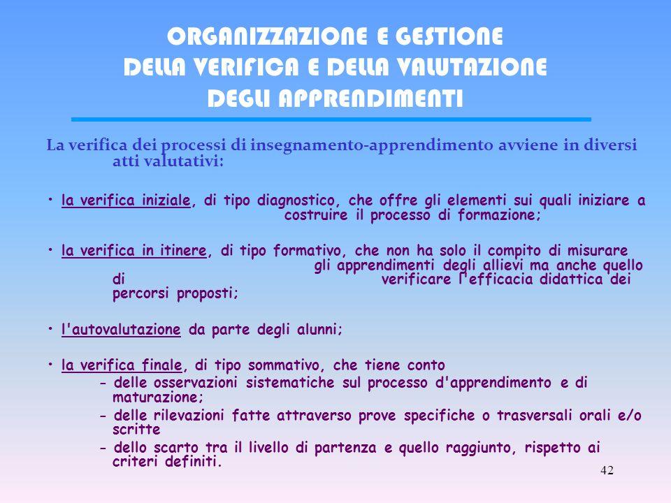 ORGANIZZAZIONE E GESTIONE DELLA VERIFICA E DELLA VALUTAZIONE DEGLI APPRENDIMENTI